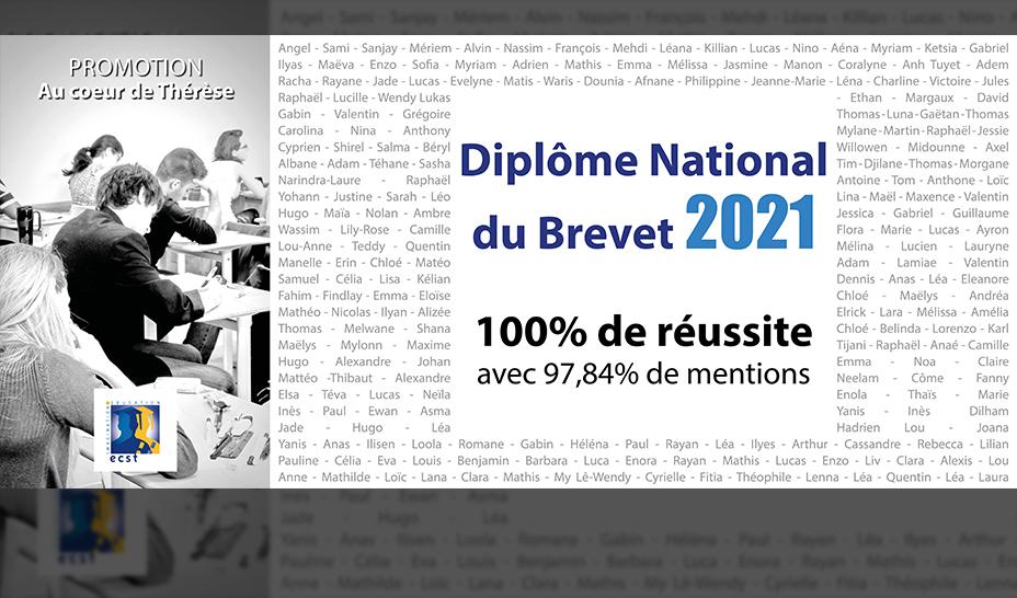 Résultats BREVET 2021